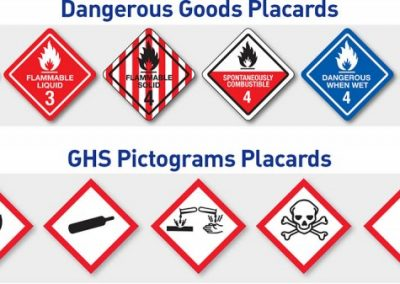 Nutech-Safety-Signs-Placards-1200x337 (1)